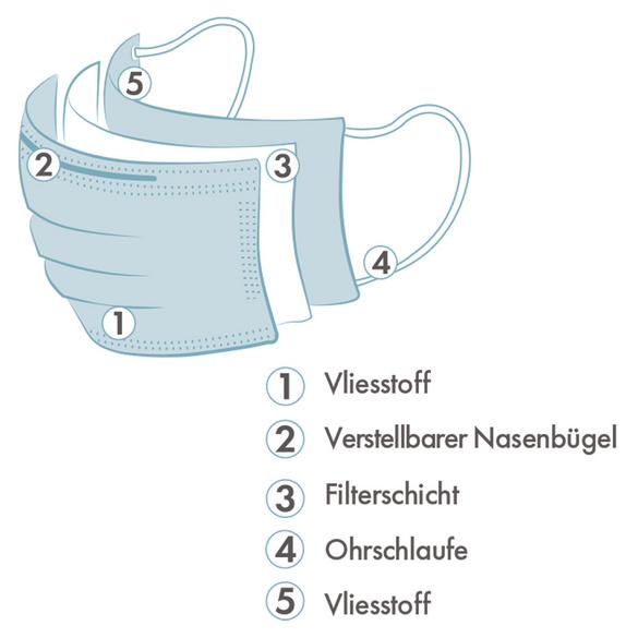 """Medizinische Schutzmasken """"Vital Comfort"""""""